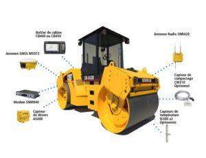 Sistemul CCS900 3D pentru compactor