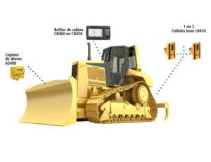 Ghidare 2D Buldozer – GCS900 2D