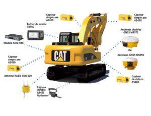 Ghidare 3D Excavator – GCS900 3D