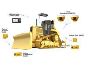 Ghidare 3D Buldozer: GCS900 3D